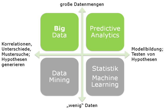 data mining case study in banking Innovation in data technologies is driving growth of predictive analytics and data mining techniques  first use case:  for banking data scientists may be .